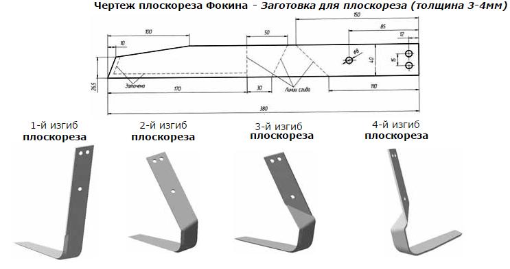 Плоскорез Фокина (старорусское: полотик, пололник)