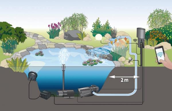 Фильтрация воды из скважины или колодца