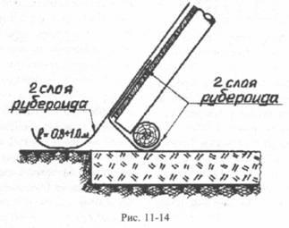 Теплоизоляция лабаза