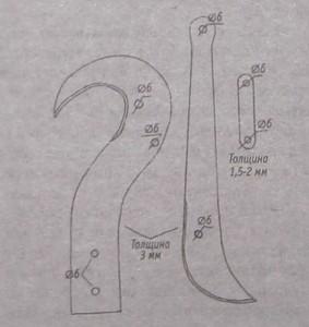 Инструмент для обрезки сада