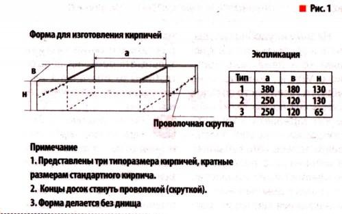 Глина – очень полезный строительный материал